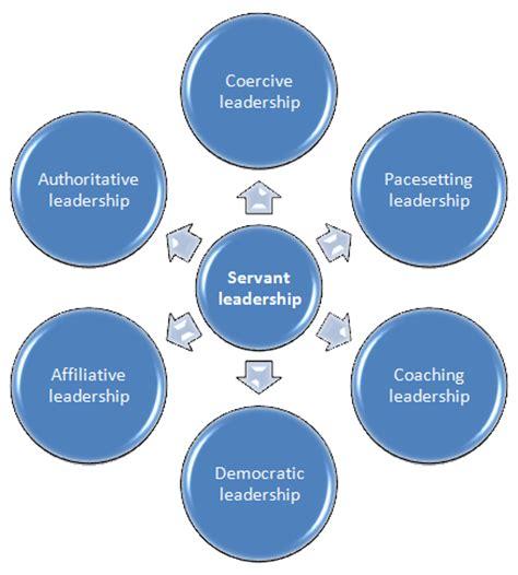 Greenleaf essay on servant leadership